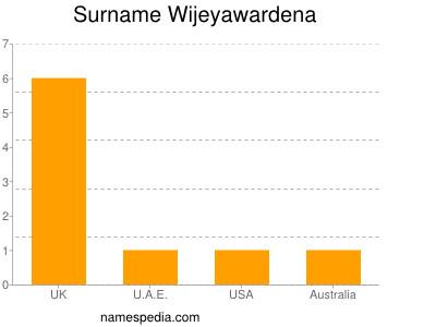 Surname Wijeyawardena