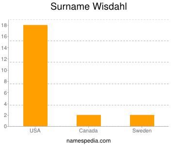 Surname Wisdahl