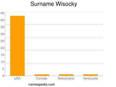 Surname Wisocky
