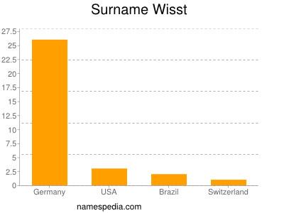 Surname Wisst