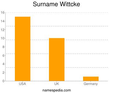 Surname Wittcke