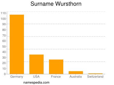 Surname Wursthorn
