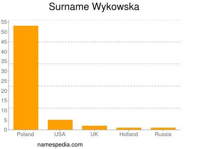 Surname Wykowska
