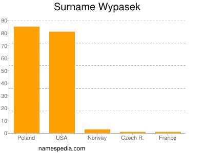 Surname Wypasek