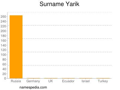 Familiennamen Yarik