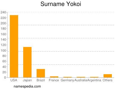 Surname Yokoi