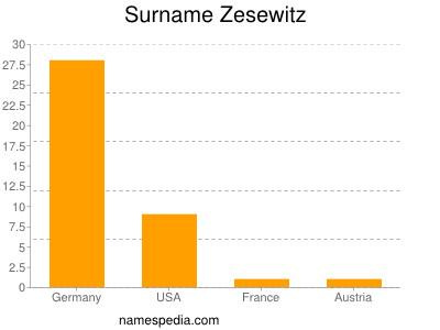 Surname Zesewitz