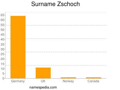 Surname Zschoch