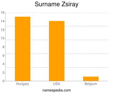 Surname Zsiray