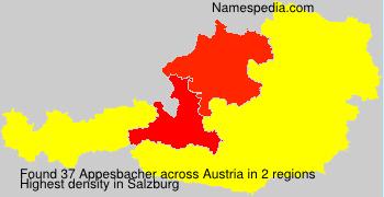 Appesbacher