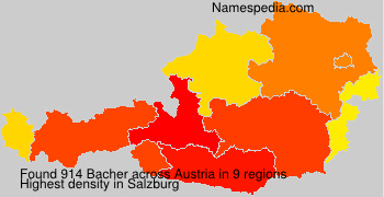 Surname Bacher in Austria