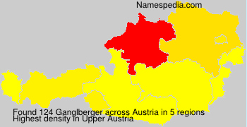 Ganglberger