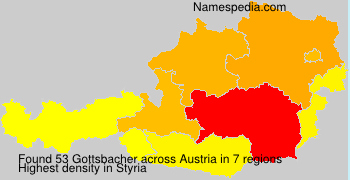 Gottsbacher