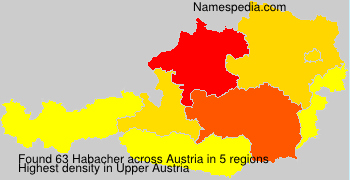 Habacher