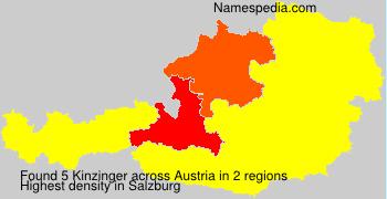 Kinzinger