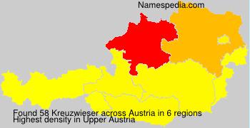 Kreuzwieser