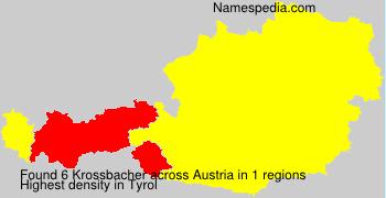 Krossbacher