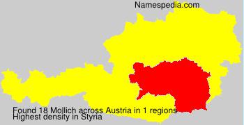 Mollich