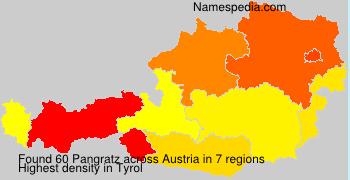 Pangratz