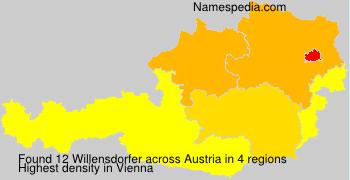 Willensdorfer