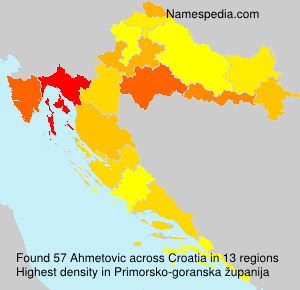 Ahmetovic - Croatia