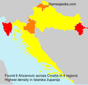 Arizanovic