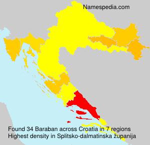 Baraban