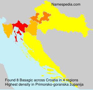 Basagic