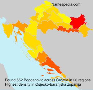 Bogdanovic