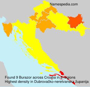 Burazor