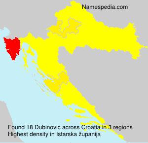 Dubinovic
