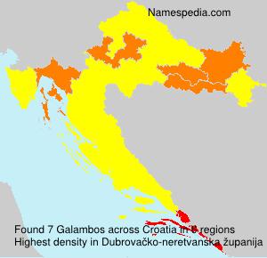 Galambos