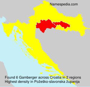 Gamberger