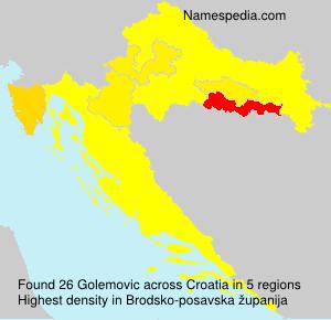 Golemovic
