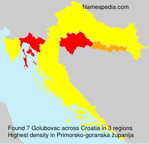 Golubovac