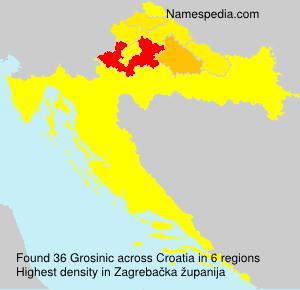 Grosinic