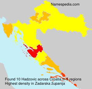 Hadzovic