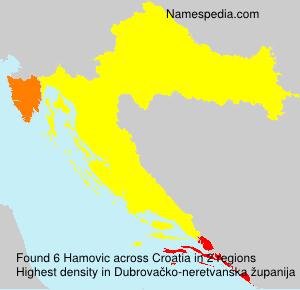 Hamovic