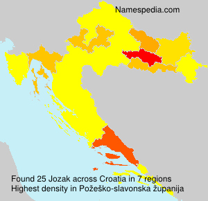 Surname Jozak in Croatia