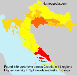 Juranovic