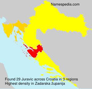 Juravic