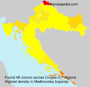 Jurovic