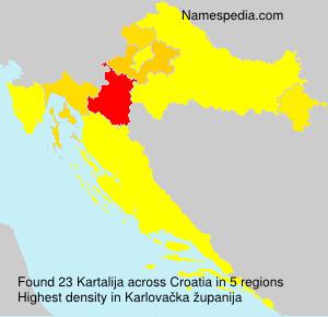 Kartalija