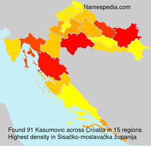 Kasumovic
