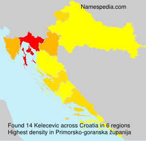 Kelecevic