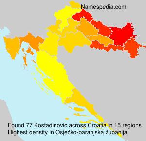 Kostadinovic