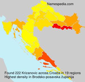 Krizanovic