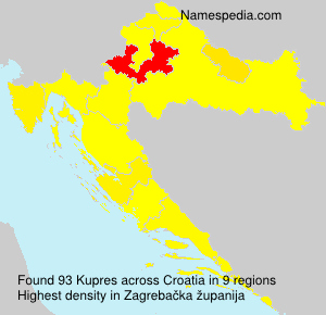Surname Kupres in Croatia