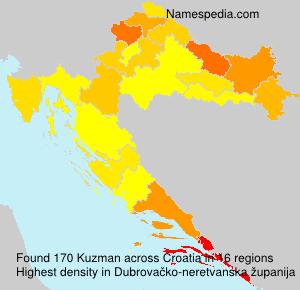 Kuzman