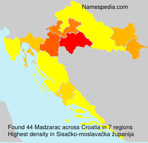 Madzarac